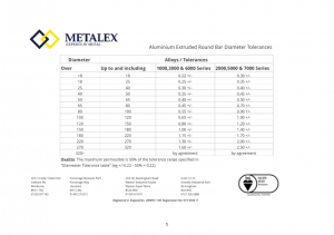 Aluminium Extruded Round Bar Diameter Tolerances Metalex