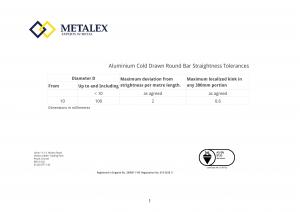 Aluminium Cold Drawn Round Bar Straightness Tolerances