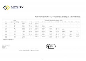 Aluminium Extruded 1-3-6000 Series Rectangular Size Tolerances
