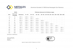 Aluminium Extruded 2-5-7000 Series Rectangular Size Tolerances
