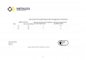 Aluminium Extruded Square Bar Straightness Tolerances